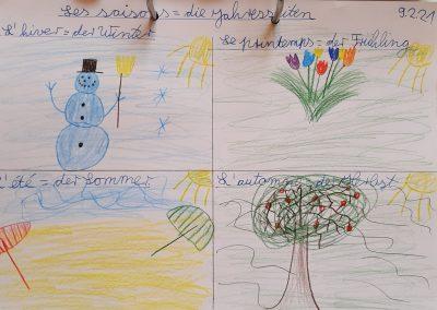 Les saisons- Französisch Stufe 6